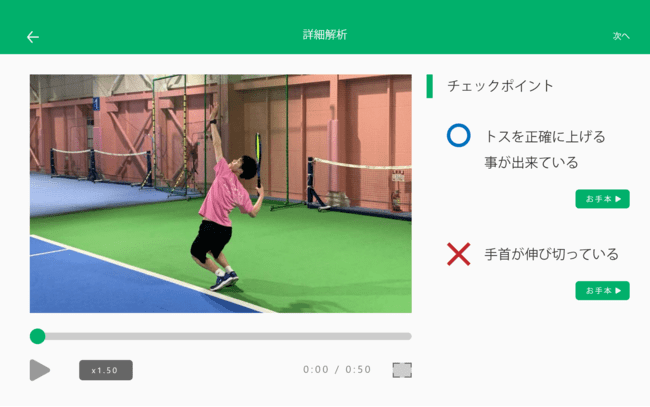 テニススクール運営のノアインドアステージとフォーム診断サービス提供のTAFDATA、AIテニス指導サービス「TennisLabo」の実証実験を開始