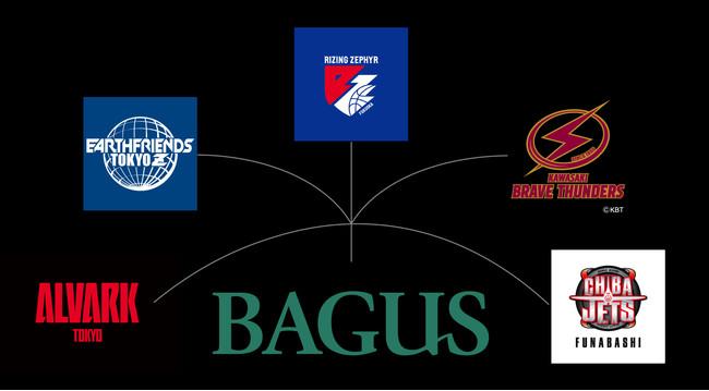 株式会社バグースが「アルバルク東京」とレギュラースポンサー契約を、「千葉ジェッツふなばし」「川崎ブレイブサンダース」「アースフレンズ東京Z」「ライジングゼファーフクオカ」とサプライヤー契約を締結