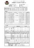 関西学院大が3年連続31度目の優勝! 第75回甲子園ボウル