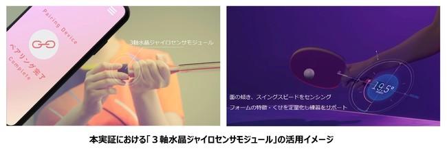 琉球アスティーダが京セラの「3軸水晶ジャイロセンサモジュール」を活用した卓球の技術向上を目指す共同実証実験に参加