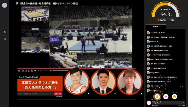第75回全日本体操個人総合選手権予選競技~1000名限定 解説付きオンライン配信を実施~
