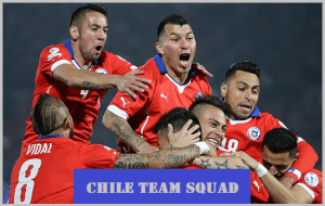 Defending Champion Chile Team Squad for 2016 CA [Sanchez, Vargas & Vidal focused on]