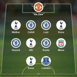 PFA team of the year published, Chelsea dominates the list