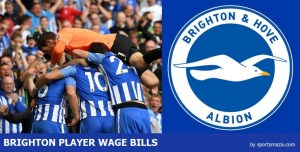 Brighton & Hove Albion players salary 2018-19 [Recently Updated]