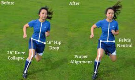 Does Female Teen-Aged Development Change Hip and Knee Landing Biomechanics: Are there Implications for Knee Injury?