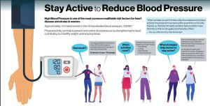 Stay Active to Reduce Blood Pressure | Infographic