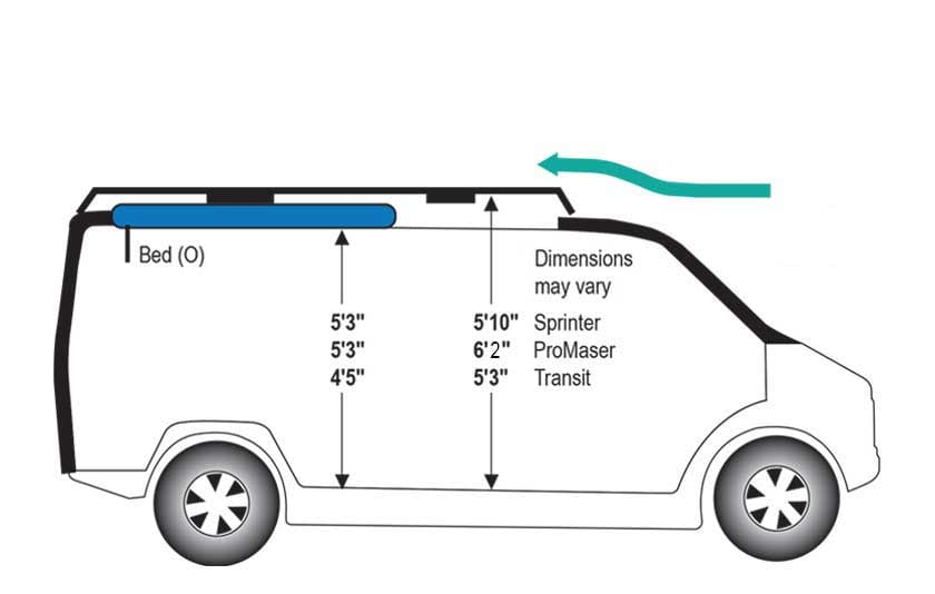 Sprinter Penthouse Pop Top + Ordering + Custom Van Conversion