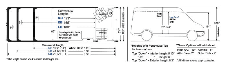Unified Van Dimensions
