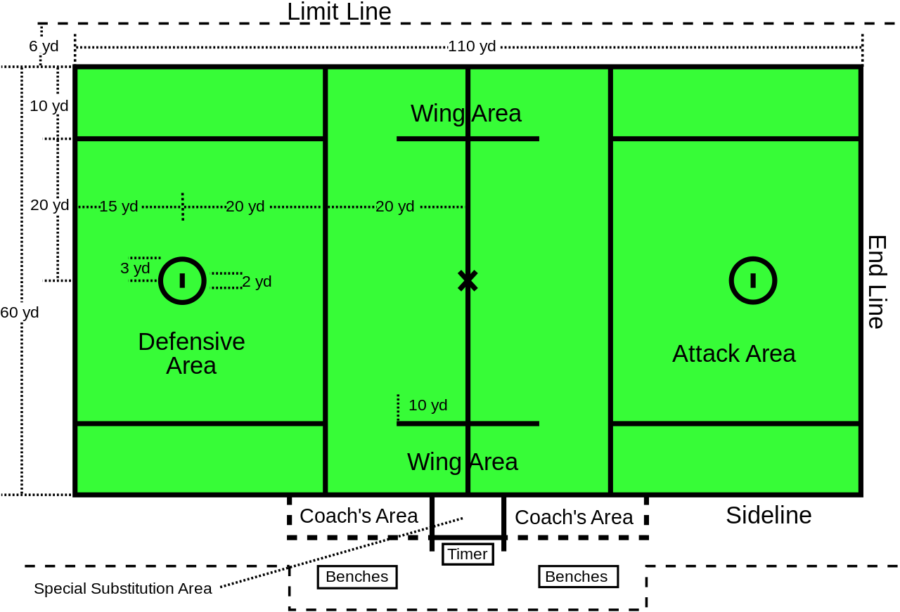 ncaa soccer field diagram xs650 bobber wiring lacrosse fast growing sport coming to a near you