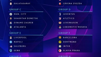 Photo of UEFA Champions League Group Stage Draw For 2019/20 Season