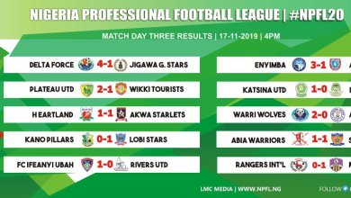 Photo of NPFL: MFM On Fire, Lobi Light Up Kano As Delta Force Win Big In Matchday Three