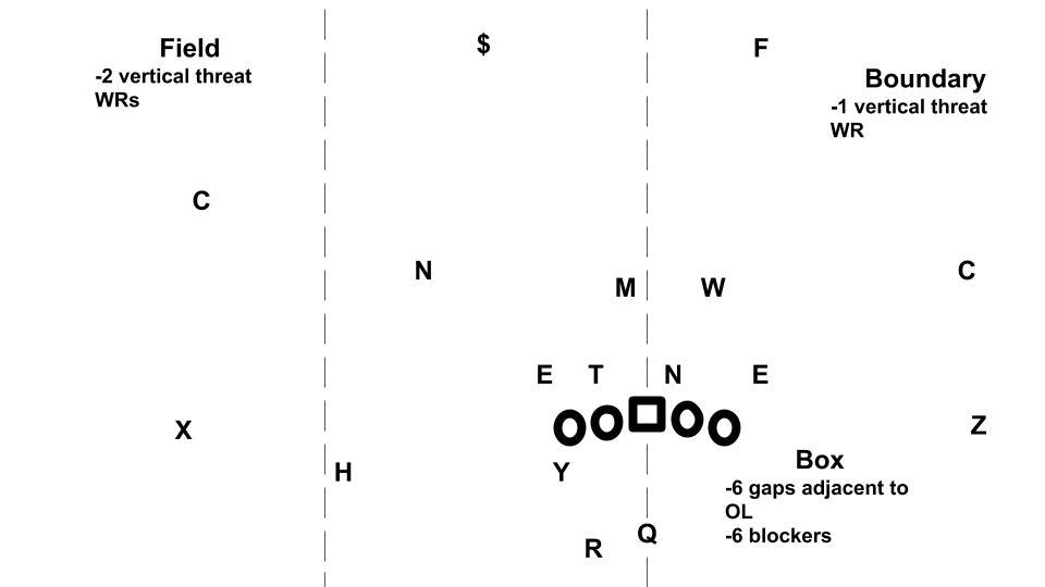 Gary Patterson's defensive spycraft