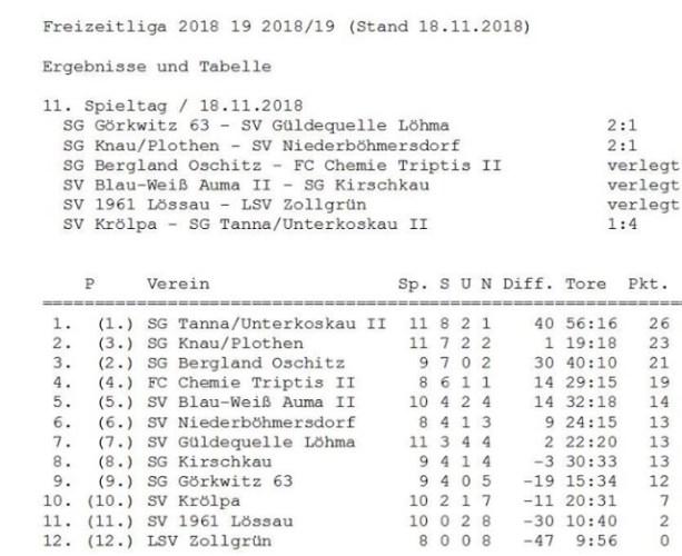 SV Krölpa - SG Tanna/Unterkoskau II  1:4 (0:3)