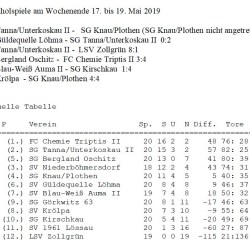 SG Tanna/Unterkoskau II - LSV Zollgrün 8:1 (5:0)
