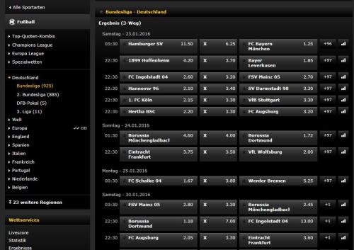 Bwin-Sportwettenfeld-online
