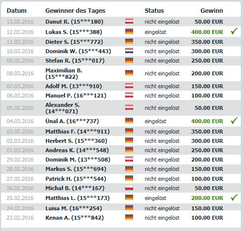 bet-at-home-gewinner-tabelle