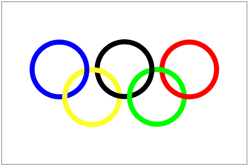 Know Some of the Most Interesting Facts about Olympics