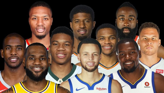 Top 10 Highest Paid Basketball Players 2019-001