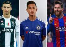 Richest football / soccer players in the world