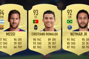 FIFA 20 Ratings: Best Players On EA Sports FIFA 20 Game