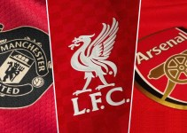 Top-10 Most Successful English Football Clubs 2020