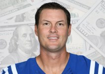 Philip Rivers Net Worth, Salary, Contract, Endorsements
