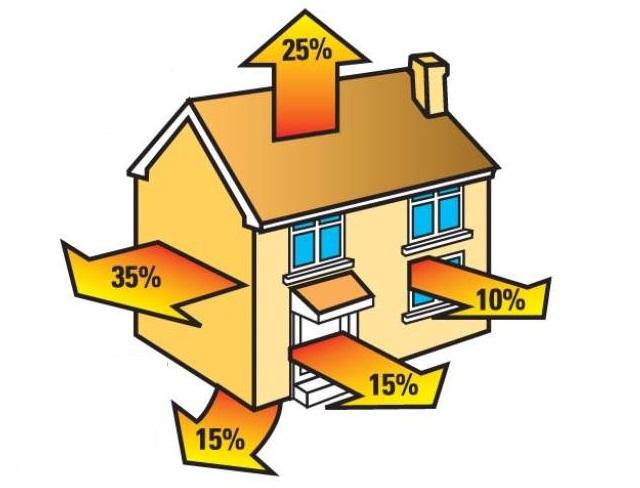 Se pot obtine bani europeni pentru reabilitarea termica a blocurilor de locuinte