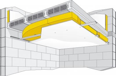 Cum se face termoizolarea planşeului pe la interior cu vată minerală