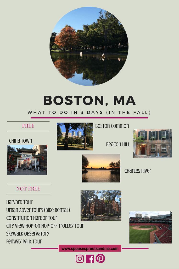 Travel Guide: Boston on a Budget - Boston in 3 Days - www.spousesproutsandme.com
