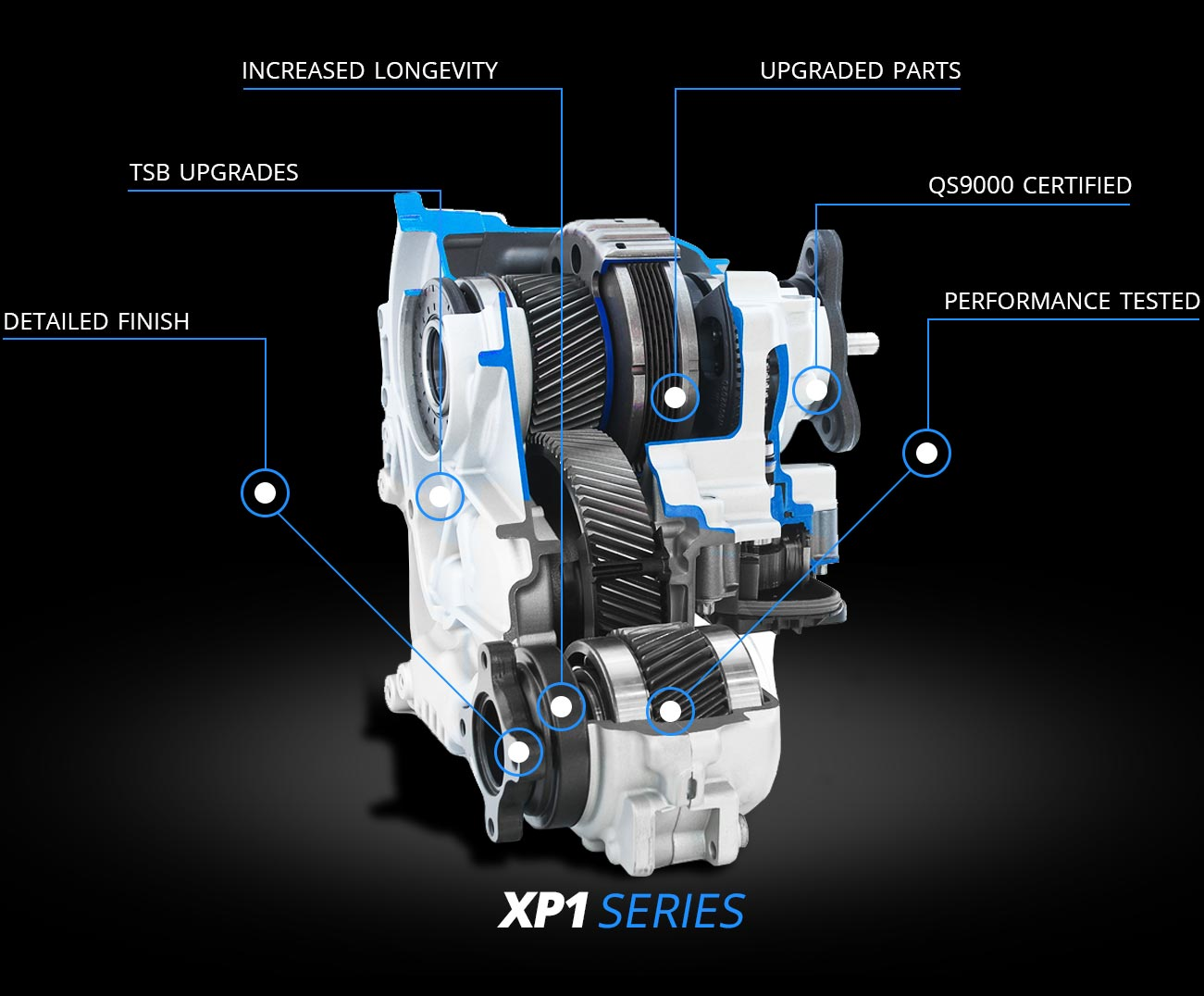 hight resolution of warranty core info np271 transfer case features