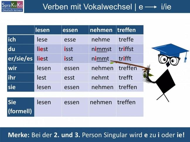 Verben mit Vokalwechsel lesen essen