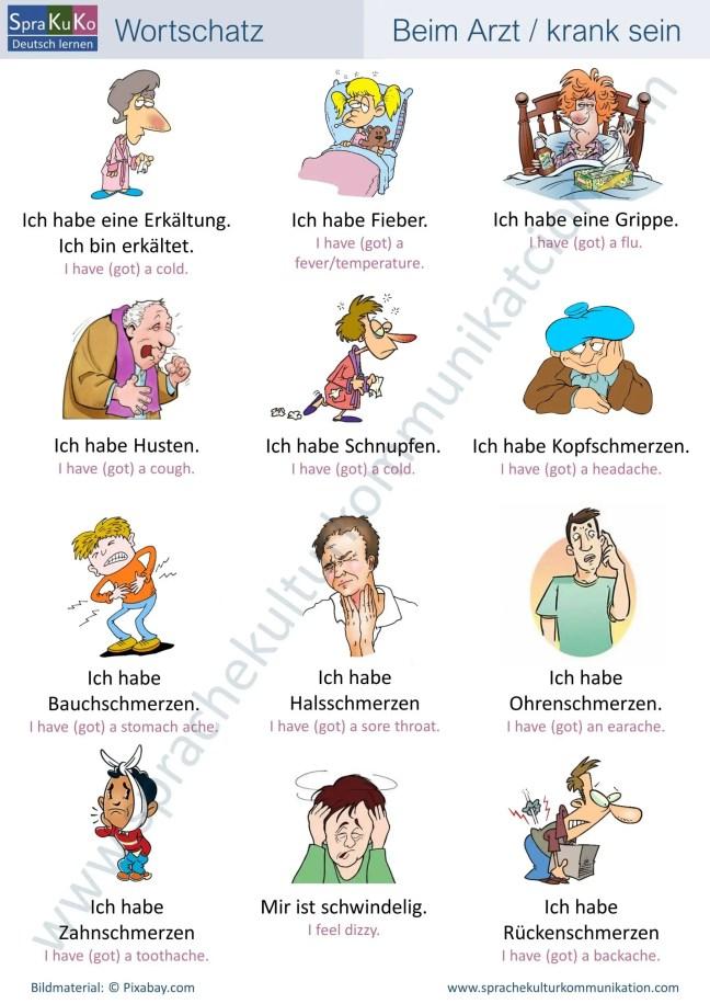 Wortschatz Beim Arzt / krank sehen