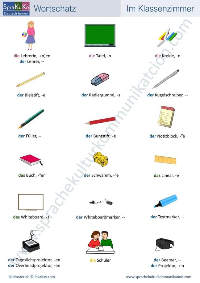 Wortschatz Deutsch Im Klassenzimmer