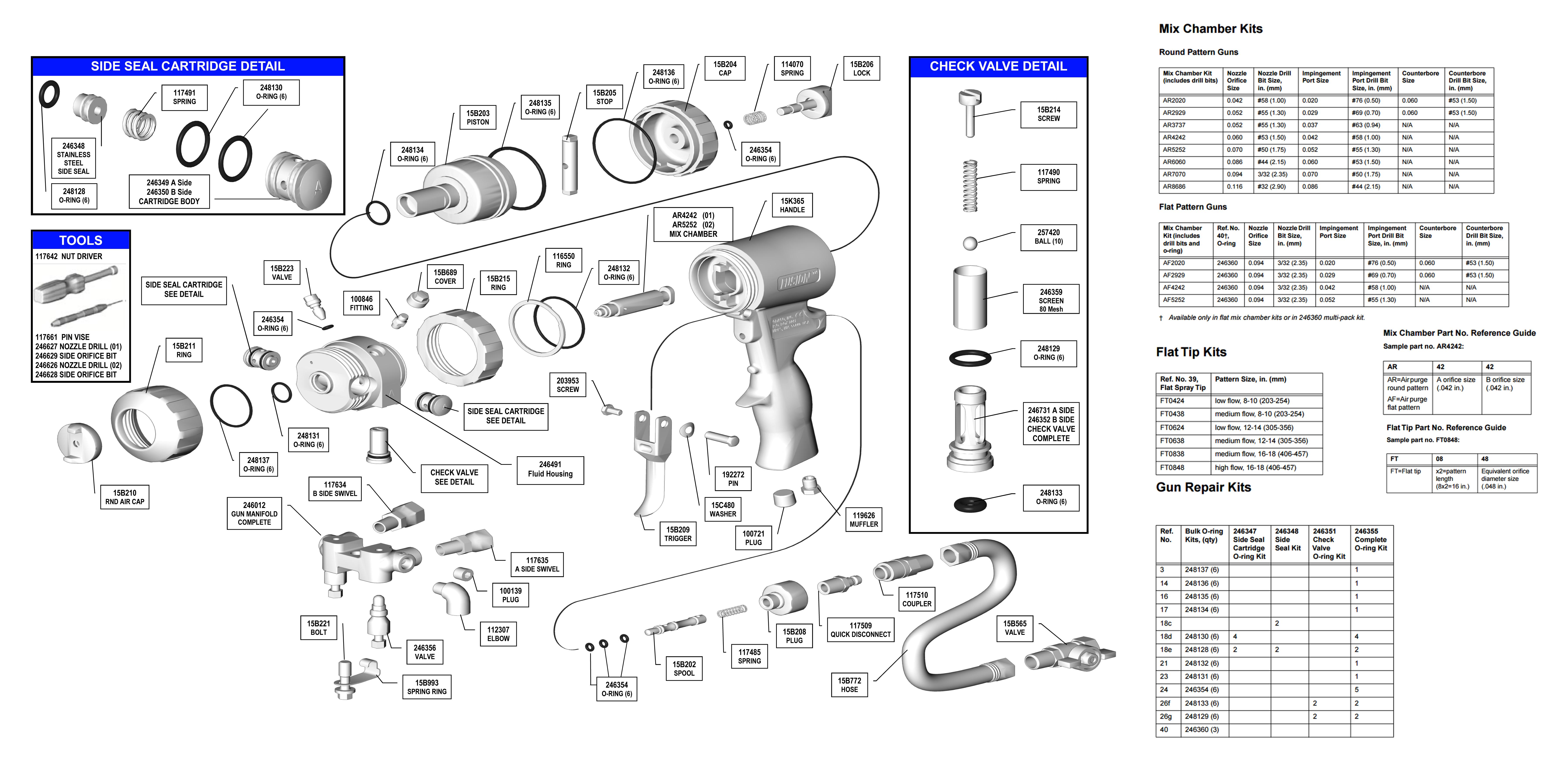 Fusion Guns Amp Parts
