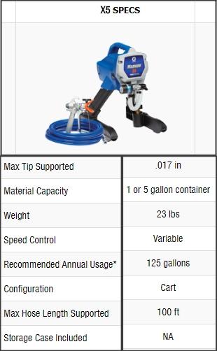 Graco Lts 15 Paint Sprayer Manual