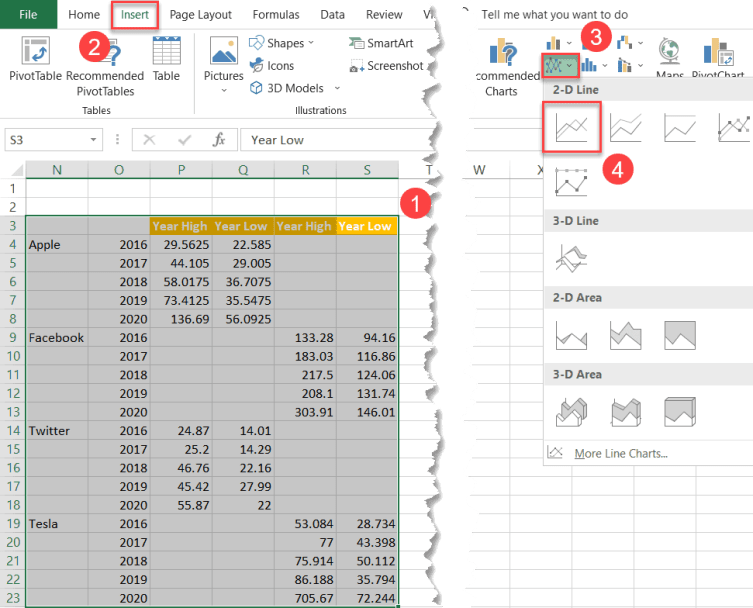 how to build a trellis chart in excel