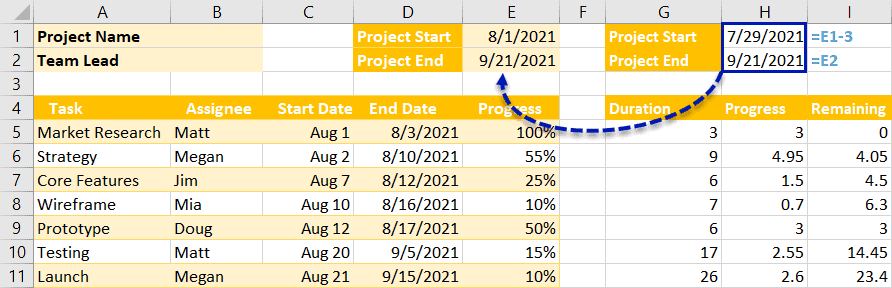Copy the project start and end values