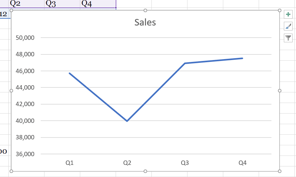 How to Make a Line Graph in Excel: Explained Step-by-Step
