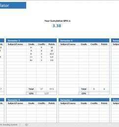 Cumulative GPA Calculator » The Spreadsheet Page [ 794 x 1320 Pixel ]
