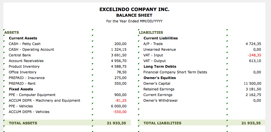 Service Business Accounting Templates The Spreadsheet Page
