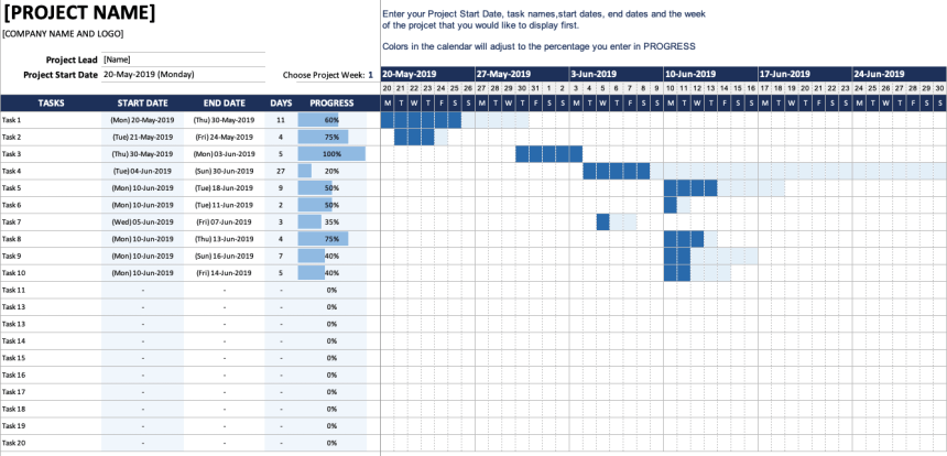 Gantt charts can be versatile tools for project management when used correctly. Simple Gantt Chart The Spreadsheet Page