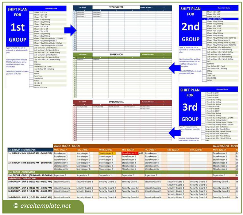 An entire week of worker schedules can be planned with this employee shift schedule for excel. Employee Schedule Maker The Spreadsheet Page