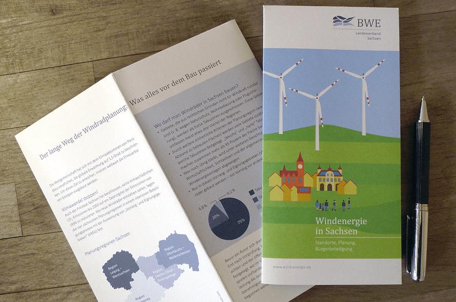 Faltflyer Windenergie im CD von BWE