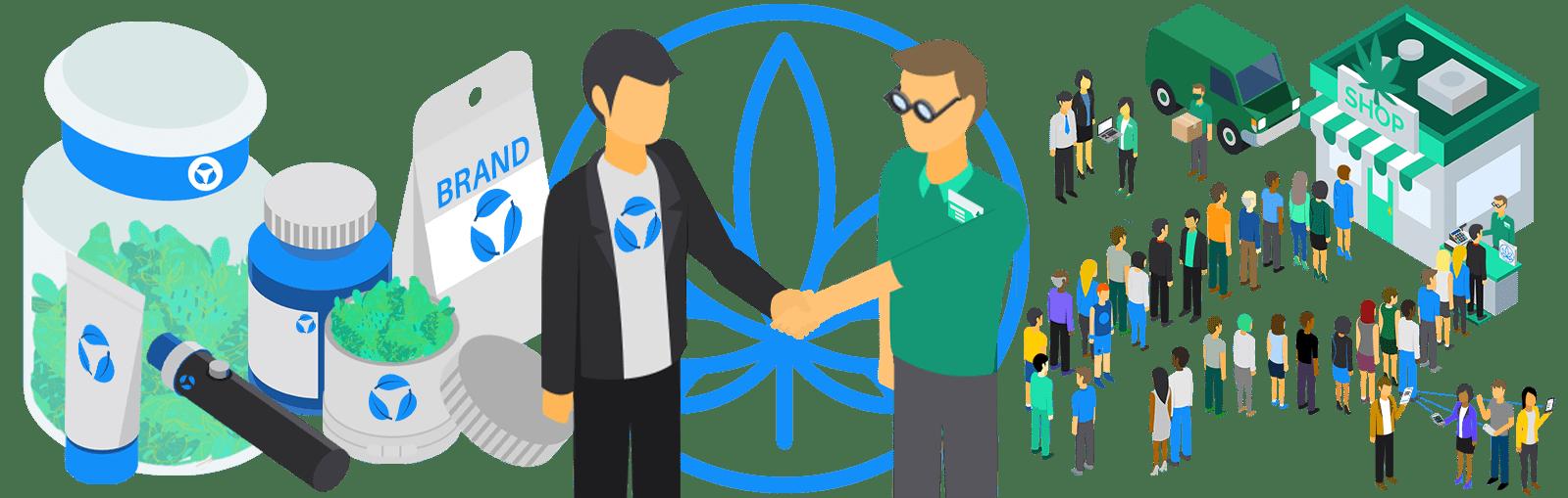 brand - retailer collaboration