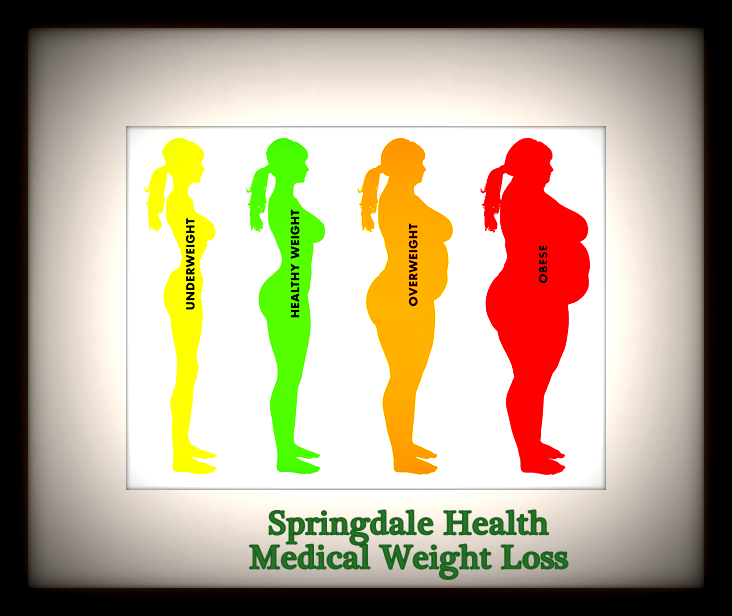 Medical Weight Loss in Springdale AR