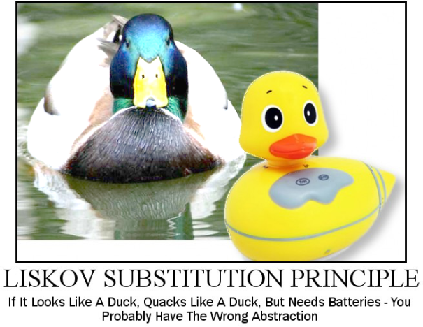 LiskovSubtitutionPrinciple_Simon