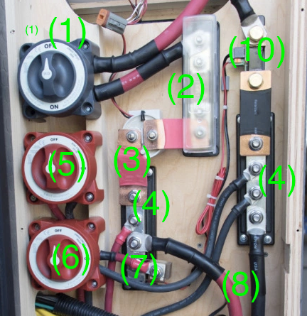 Close-up of the electrical panel