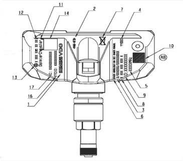 Tire pressure monitor reset procedure