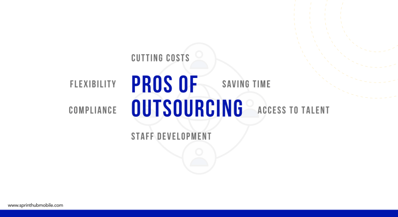 The pros of outsourcing software development projects
