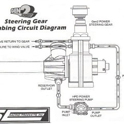 Combination Drain And Vent Diagram Jeep Tj Wiring Soundbar Kse Plumbing Sprint Car Parts